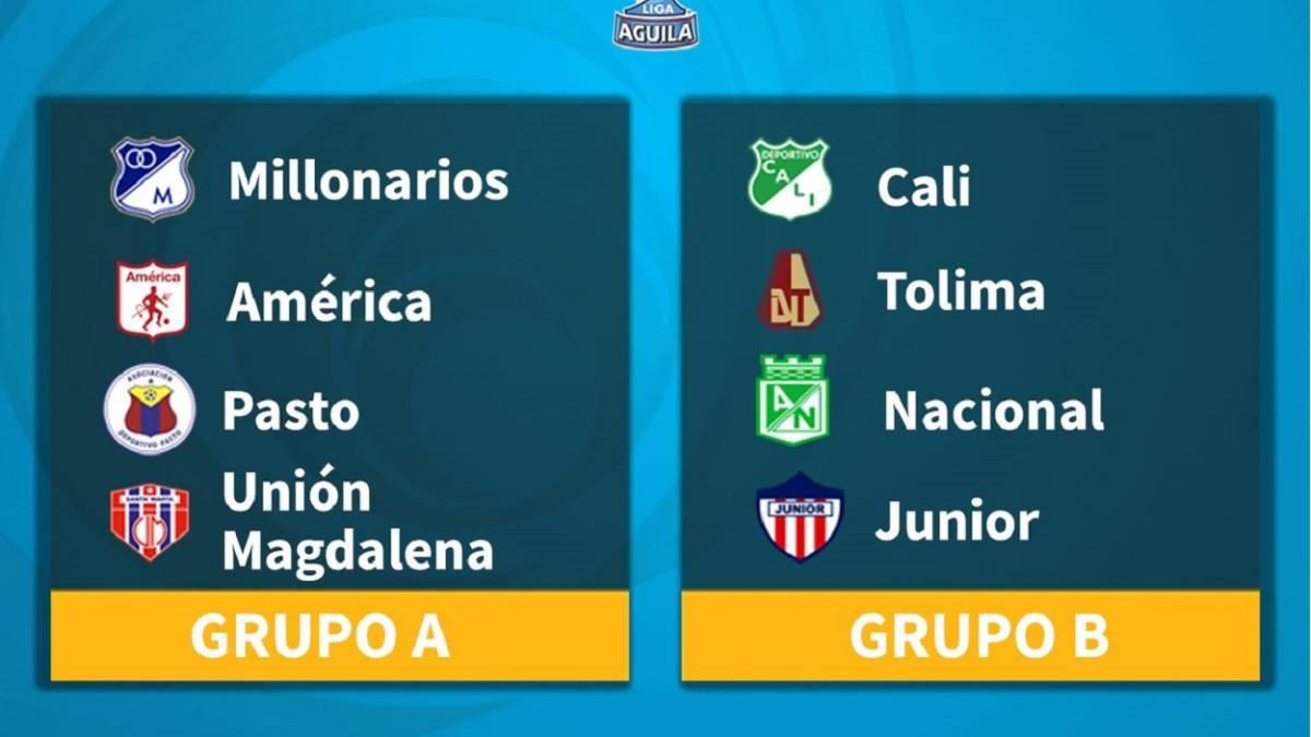 Definidos los cuadrangulares de la Liga Águila-I | Nacional | Deportes | EL FRENTE