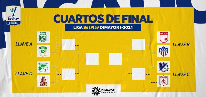 Listos los Cuartos de Final de la Liga BetPlay 2021 | Nacional | Deportes | EL FRENTE